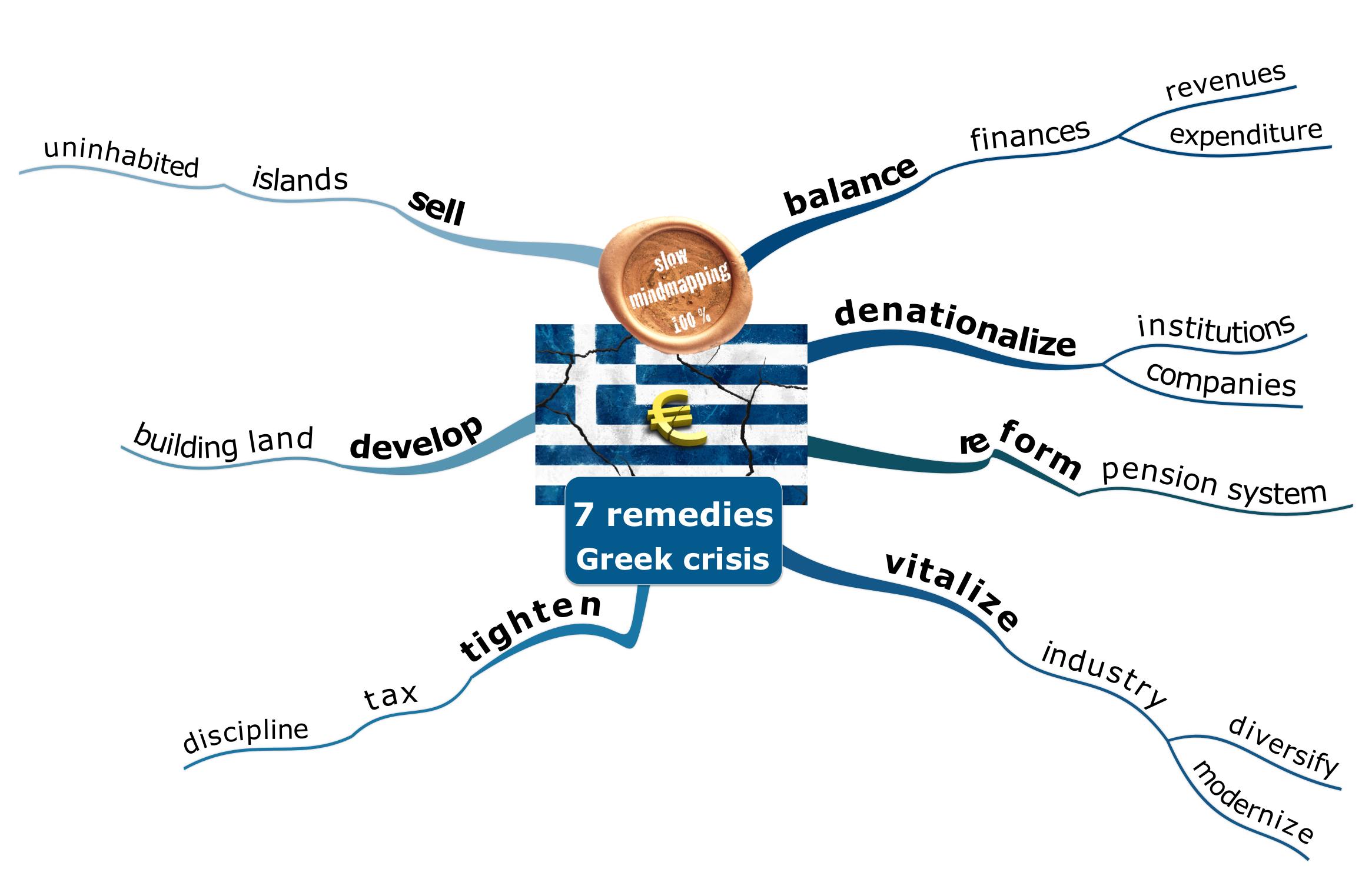 Greek government-debt crisis timeline