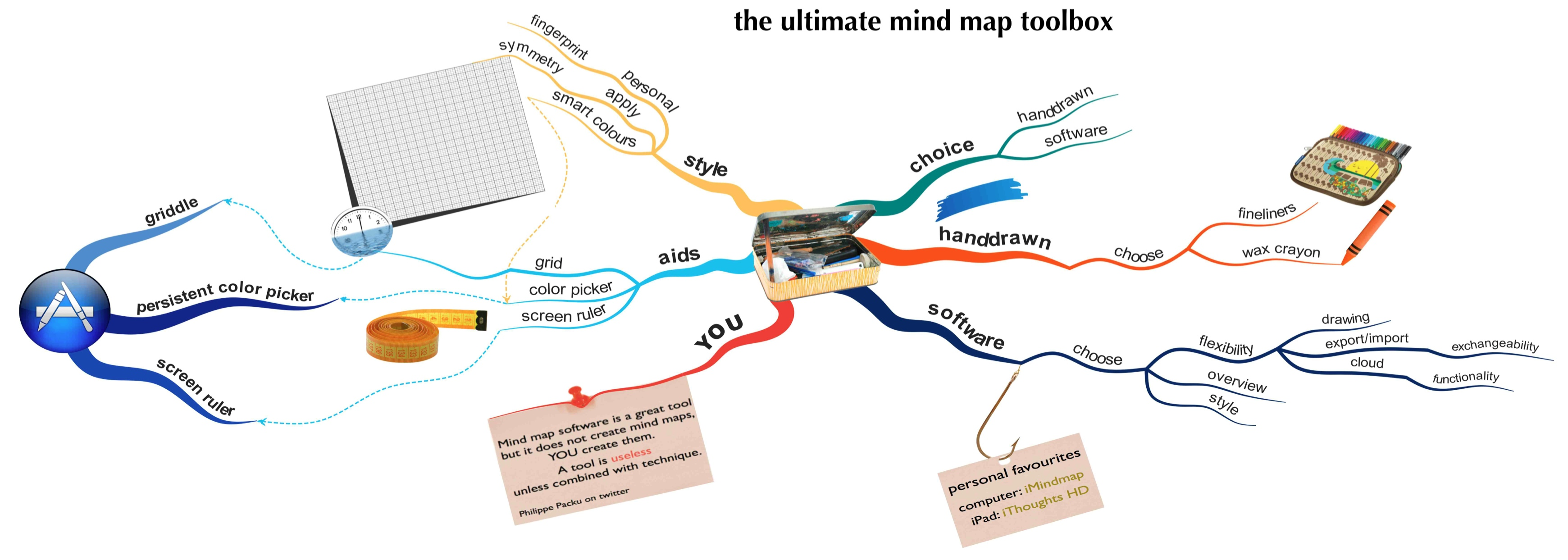 google maps ruler with How To Make A Perfect Mind Map on How To Make A Perfect Mind Map furthermore G 6l0gbanbardkfg0c88pqua0 together with Mount Gerizim as well Details besides Google 20chrome 202014 20free.