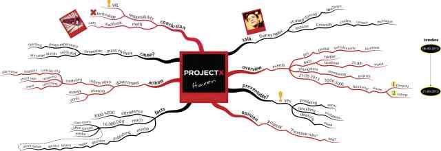 ProjectXHaren
