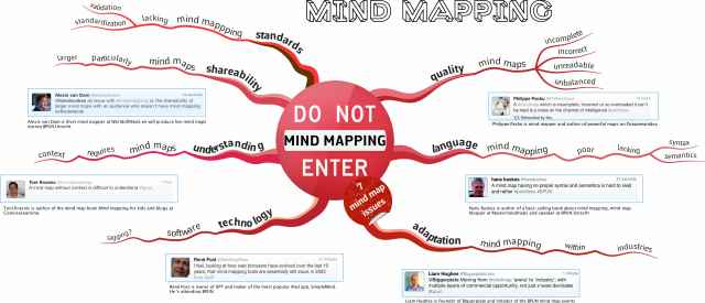 issuesmindmapping
