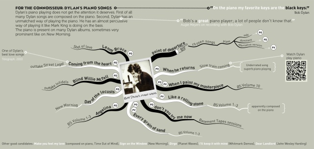 Dylan'spianosongs3